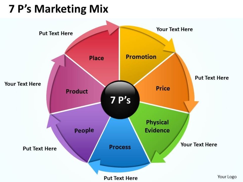 7p_marketing_mix_7_slide01
